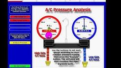 Automotive HVAC Pressure Diagnostics