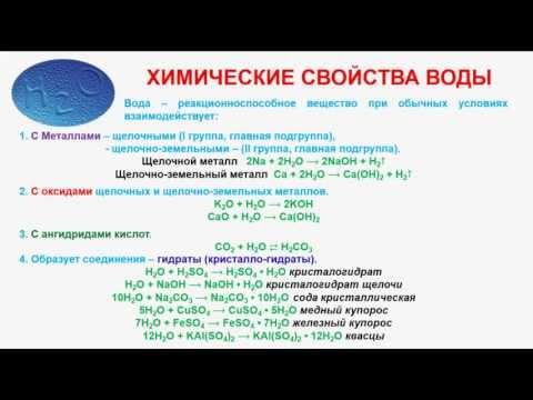 № 197. Неорганическая химия. Тема 23. Вода. Часть 3. Химические свойства воды