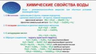 видео Физические свойства воды