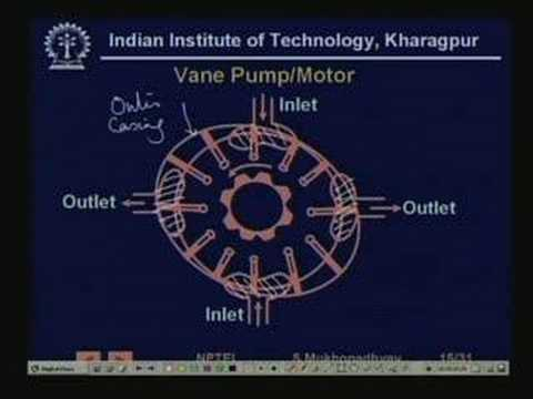 Lecture - 26 Hydraulic Control Systems - I thumbnail