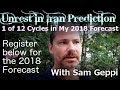 Iran / Social Unrest Prediction Correct in My 2018 Vedic Astrology Forecast