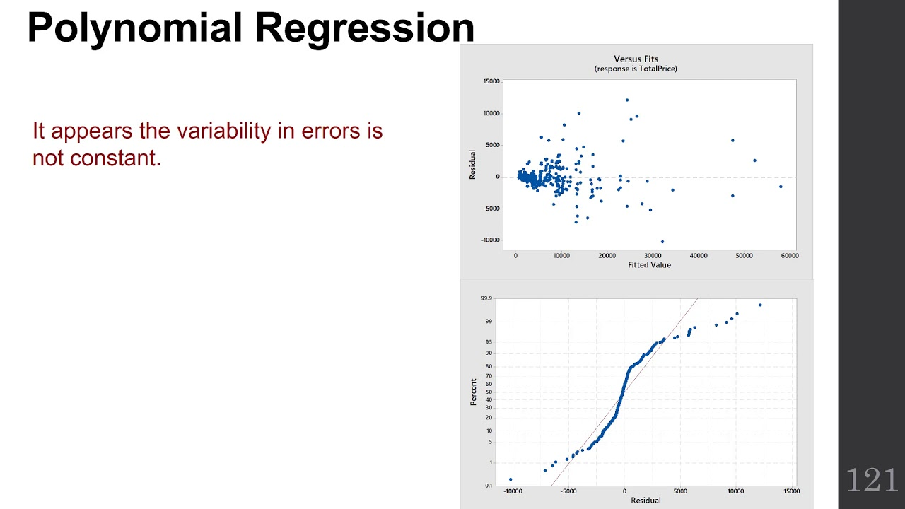 Multiple Regression Polynomial Regression