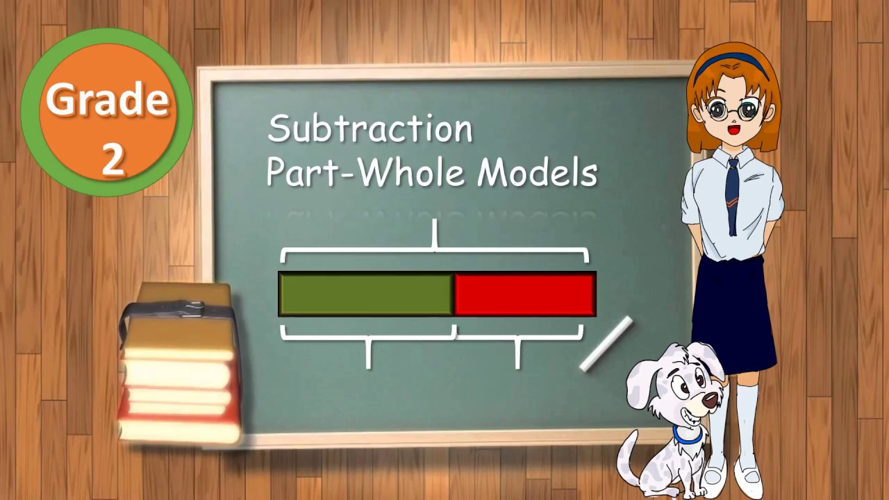 Grade 2 Subtraction Using Part-Whole Models - YouTube