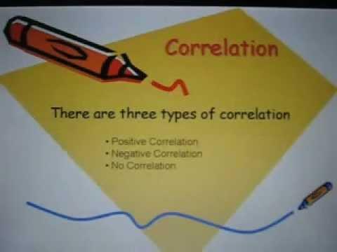 Scatter Plot - Correlation