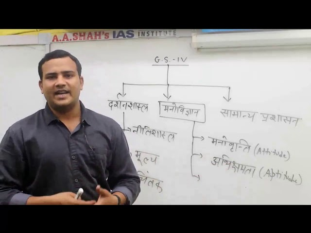 Ethics (Hindi) नीतिशास्त्र Introduction for UPSC, UPPSC, MPPSC, RPSC (RAS)