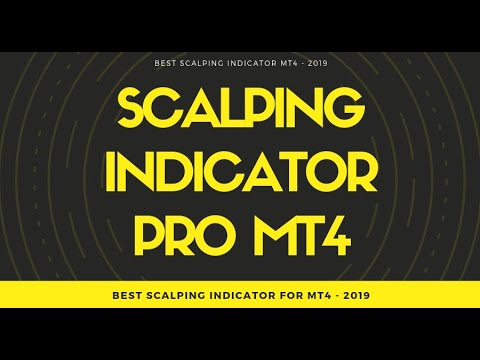 Best Scalping Indicator Forex Factory Youtube