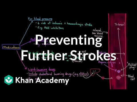 Preventing further strokes | Circulatory System and Disease | NCLEX-RN | Khan Academy