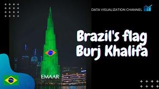 Brazilian flag 🇧🇷lights up on World's tallest building Burj Khalifa in Independence day - Dubai