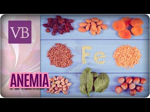 Anemia: Causas, Sintomas e Tratamentos + Suco Para Anemia - Você Bonita (19/04/17)