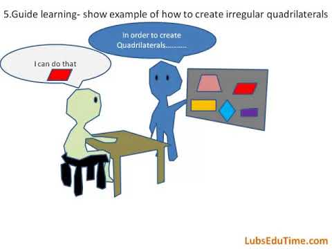 Robert Gagne 9 instructional events of learning  Example