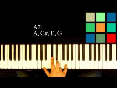 How To Play An A7 Chord On The Piano