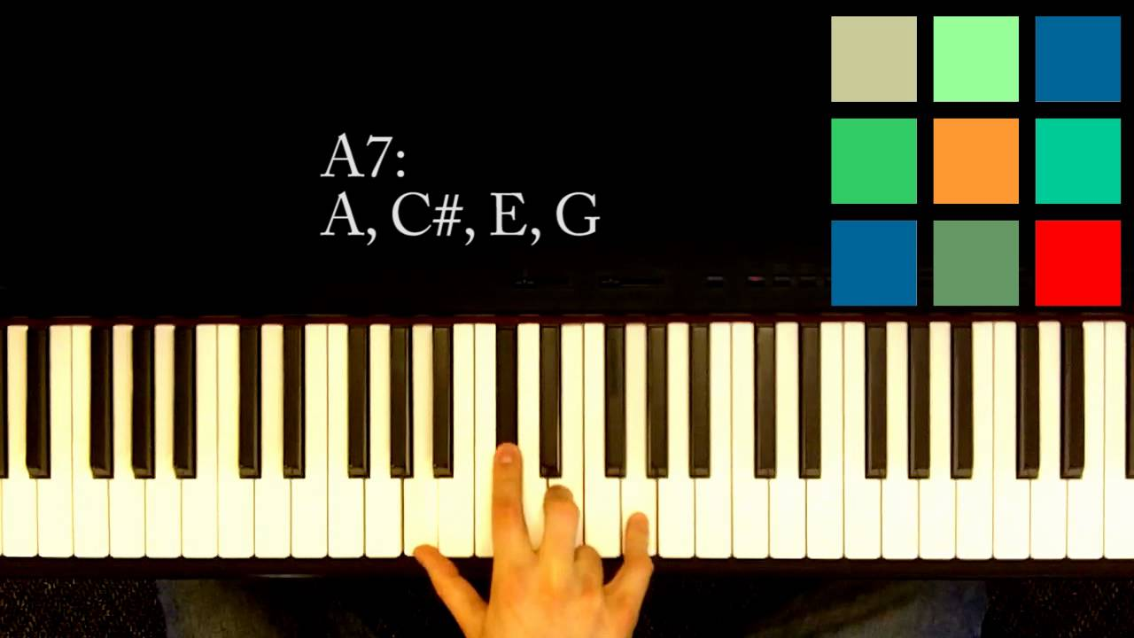 How To Play An A15 Chord On The Piano