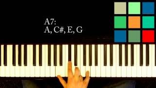 How To Play An A7 Chord On The Piano Mp3