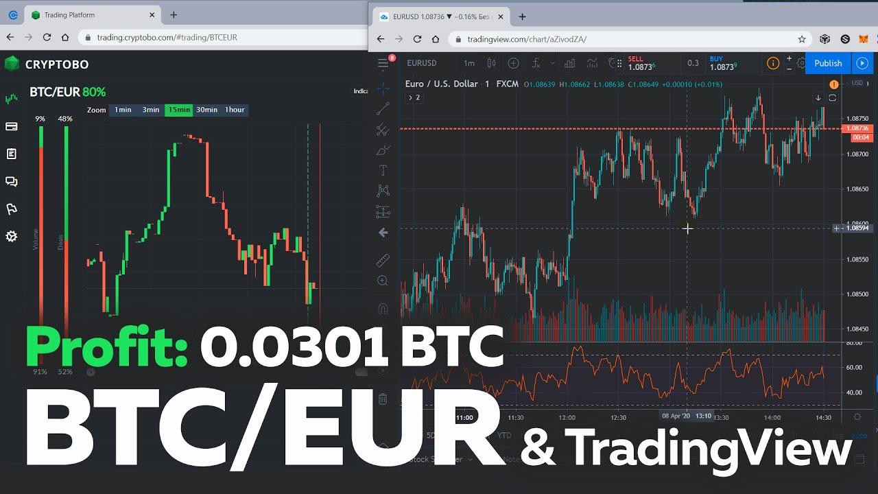 Százalékos eltérés is lehet az euró és dollár alapú bitcoin piacok között