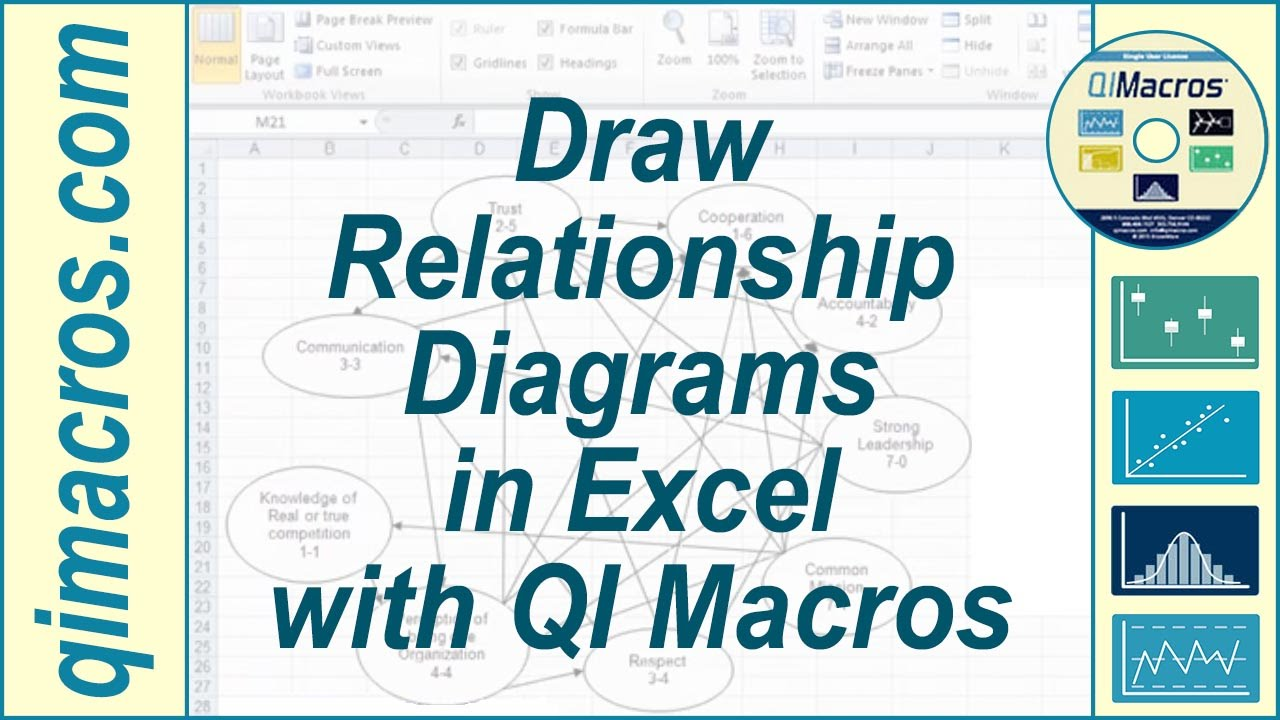 Draw relationship diagrams in excel with qi macros youtube ccuart Images