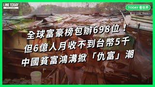 全球富豪榜包辦698位!但6億人月收不到台幣5千 中國貧富鴻溝掀「仇富」潮【TODAY 看世界】