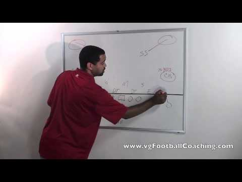 Football Coaching- Coaching Cover 2 Zone