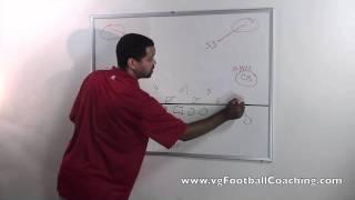 Football Coaching- Coaching Cover 2 Zone