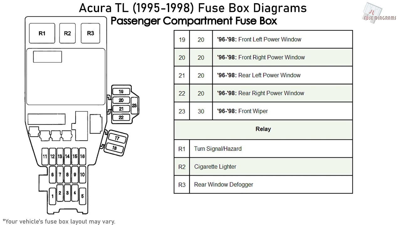 1996 Acura Fuse Box Wiring Diagram Active1 Active1 Bujinkan It