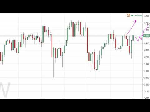 NASDAQ Index forecast for the week of July 11 2016, Technical Analysis