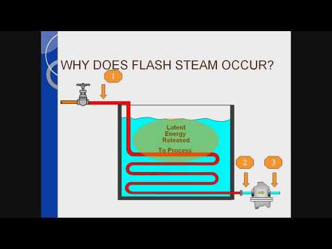 Flash Steam Recovery
