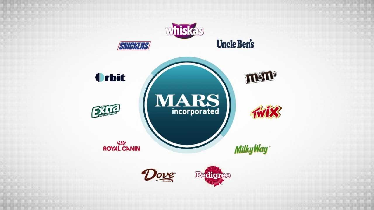 Working At Mars Youtube