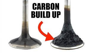 Can Engine Oil Help Prevent Carbon Build Up?