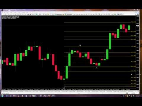 Andrei Knight: Using Fibonacci in Trading