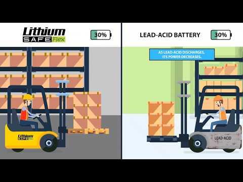 Lithium Forklift Batteries: Lithium SAFEFlex (Save On...)