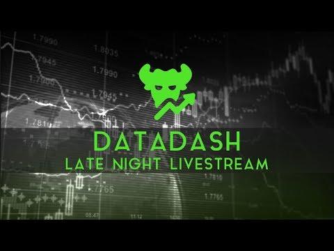 Bitcoin Futures CBOE | Livestream W/ DataDash