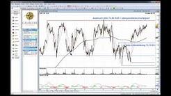 Cashkurs-Livetrading Aktienanalyse: SAP - Trendfortsetzung in Sicht!