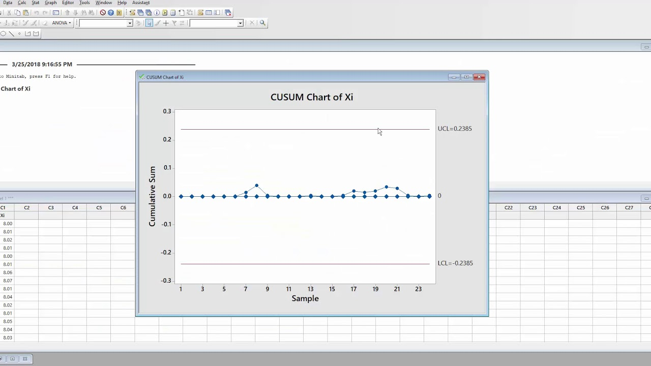 CUSUM Control Chart - Minitab - A machine is used to fill cans with motor  oil additive  A single