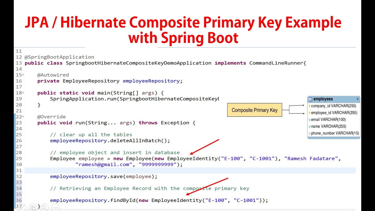 JPA / Hibernate Composite Primary Key