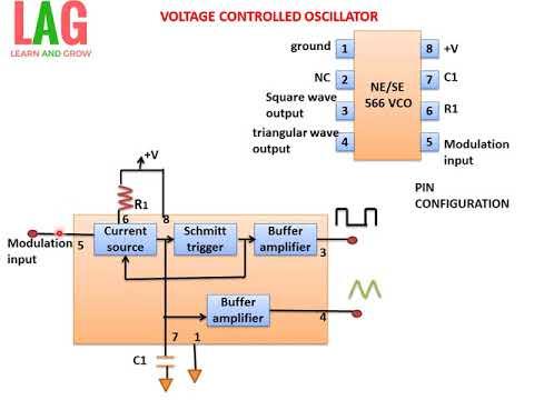 Voltage Controlled Oscillator(हिन्दी )