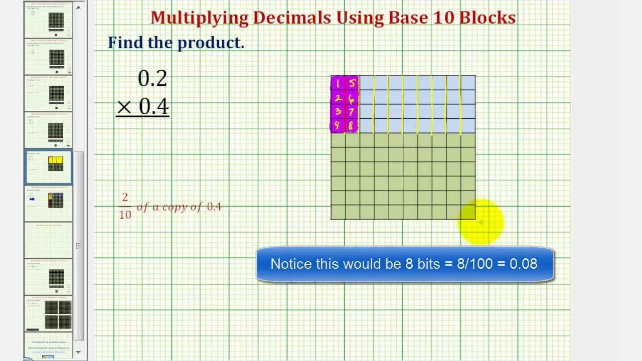 ex: determine the product of two decimals using base ten blocks (1 digit)