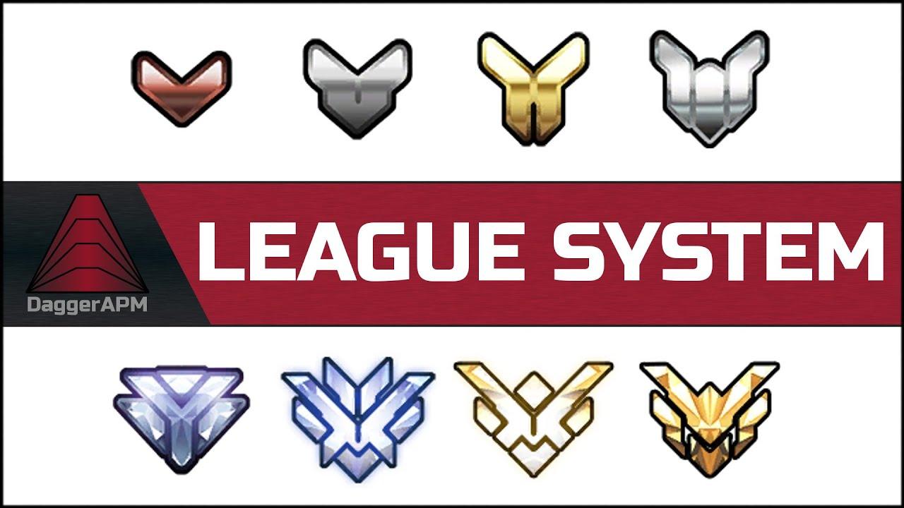 Overwatch league system season 2 youtube buycottarizona