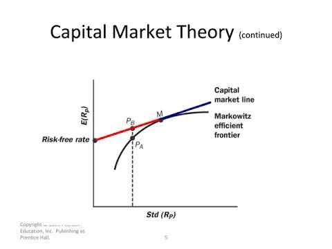 3 2 Capital Market Theory
