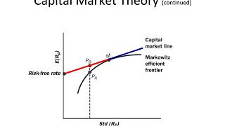 an overview of the human capital theory The intent is to make you think about how you construct your mind, to become aware of the ideas you apply to succeed in your work life, and why being aware of t.