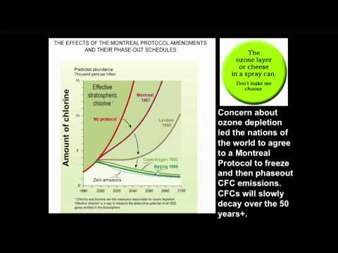 Susan Solomon: Ozone Depletion at the Ends of the Earth: A Science and Policy Success Story