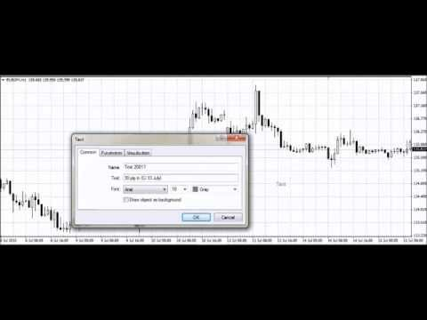 Forex trading strategy making quick pips with trading gaps