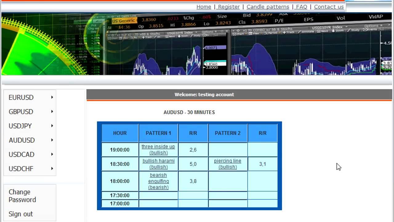 Radar signal forex