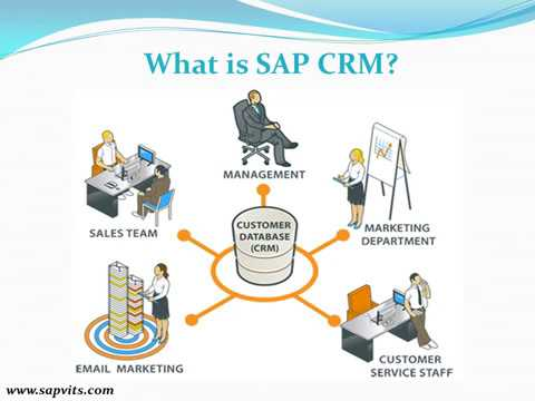 SAP CRM Training Material Video | SAP CRM Online Training
