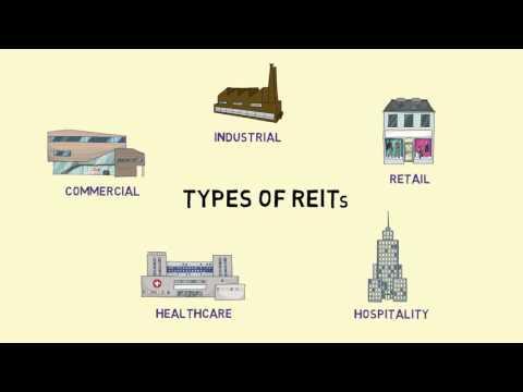 Maybank Kim Eng SG - Property Investing through REITs