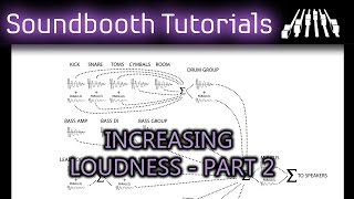 Increasing Loudness - Part 2 LOUDNESS 検索動画 24