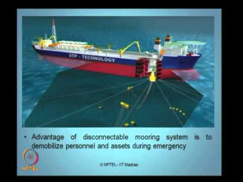 Mod-01 Lec-04 Compliant type offshore structures-II