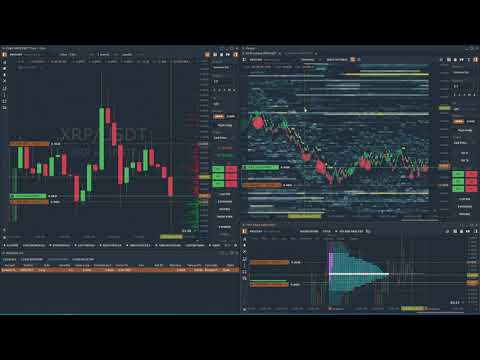 Binance Futures in Quantower. How to set Stop Loss and Take Profit (SL/TP)