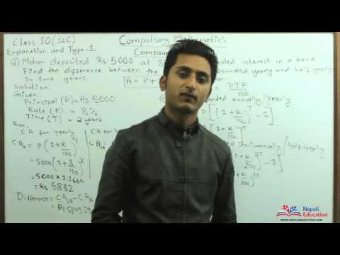 Compound Interest Type 1 and Explanation
