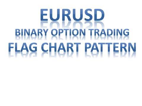 EURUSD Binary Option Trading 15 minute Flag Chart Pattern
