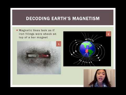 Earth's Magnetism and its Dynamic Core