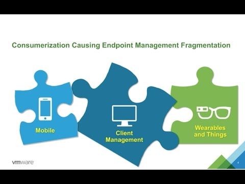 Mobile and Desktop Converge with AirWatch Unified Endpoint Management